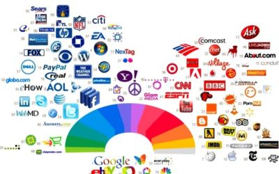 4 Elements the Most Successful Logos Share